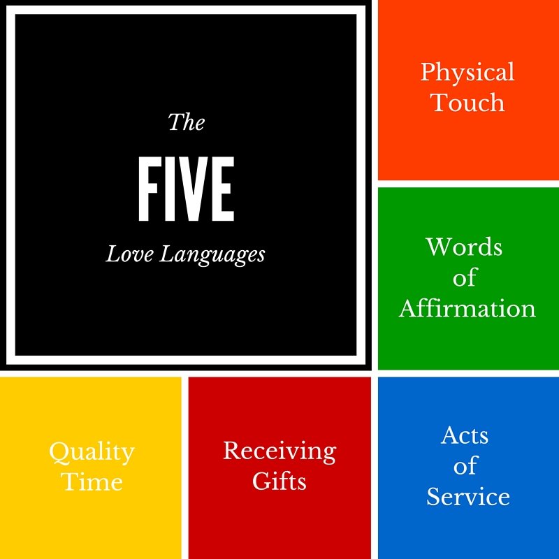 what r the five love languages